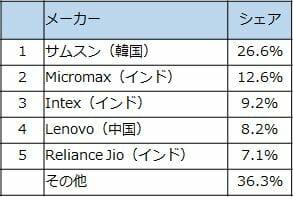 出典:https://wirelesswire.jp/2016/06/54339/